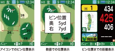 ピン位置までの距離表示機能