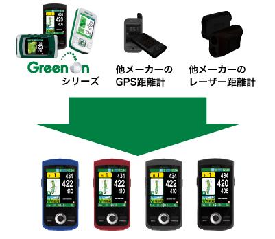 今お持ちの製品から…多機能搭載のグリーンオン・プラスⅡにお安く買い替えるチャンス!!<br />この機会をお見逃しなく!