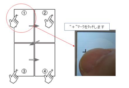 初期化の過程でタッチパネル位置補正画面が表示されますので補正画面に表示される