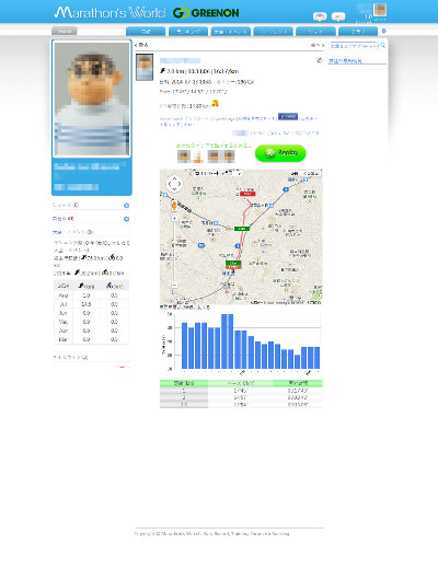 GPSボイスコーチ 日記画面