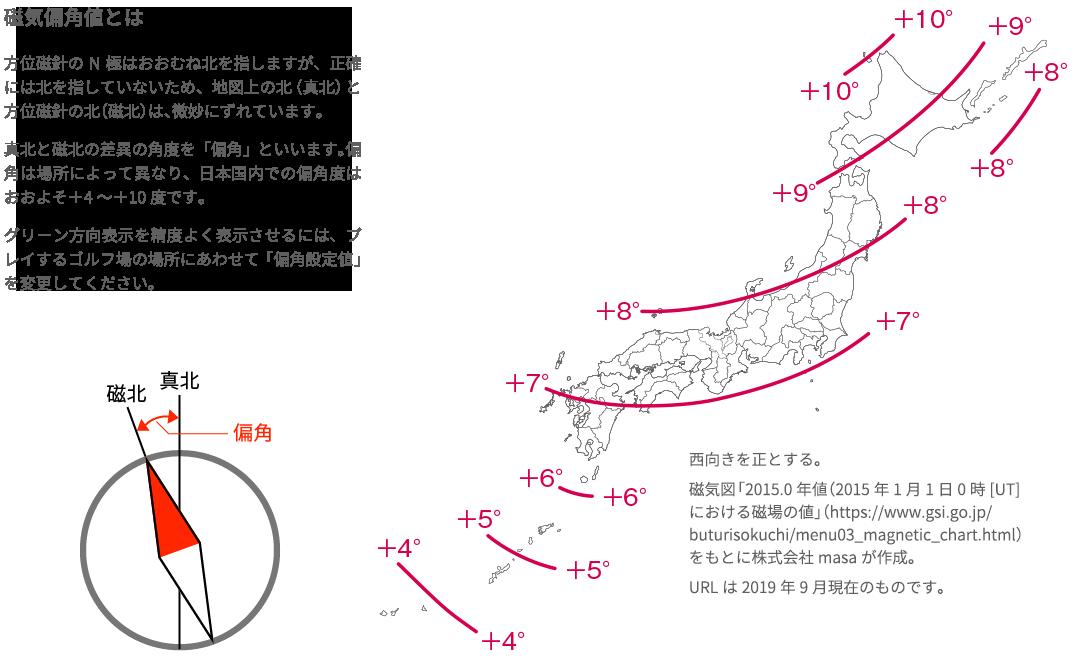 偏角値map
